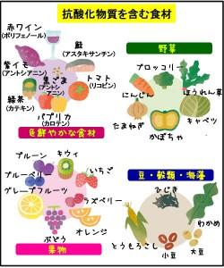 抗酸化物質を含む食品画像